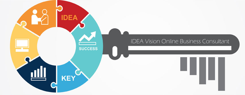 ideavision-Business-Model--Research